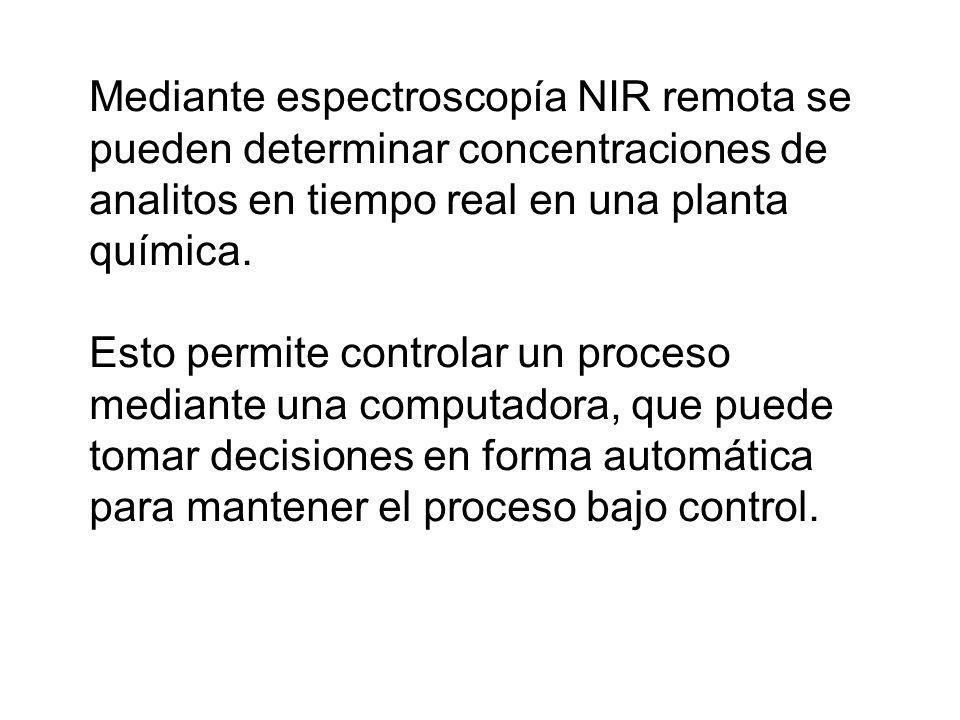 Mediante espectroscopía NIR remota se pueden determinar concentraciones de analitos en tiempo real en una planta química. Esto permite controlar un pr