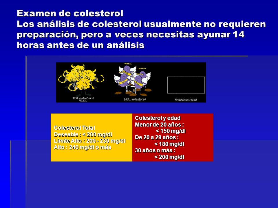 Examen de colesterol Los análisis de colesterol usualmente no requieren preparación, pero a veces necesitas ayunar 14 horas antes de un análisis Coles
