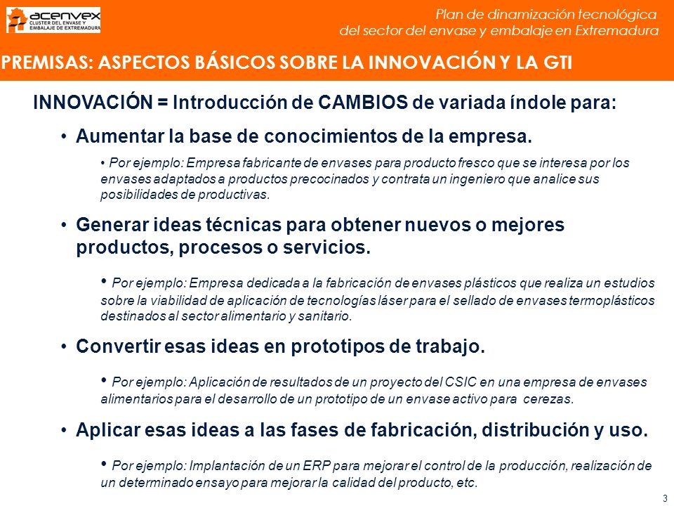 Plan de dinamización tecnológica del sector del envase y embalaje en Extremadura 3 INNOVACIÓN = Introducción de CAMBIOS de variada índole para: Aumentar la base de conocimientos de la empresa.