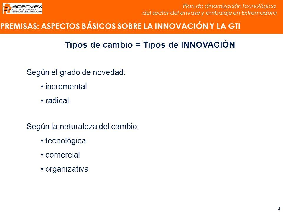 Plan de dinamización tecnológica del sector del envase y embalaje en Extremadura 5 Tipos de INNOVACIÓN según su grado de novedad Innovación incremental: Pequeños cambios dirigidos a mejorar la funcionalidad y las prestaciones de la empresa.