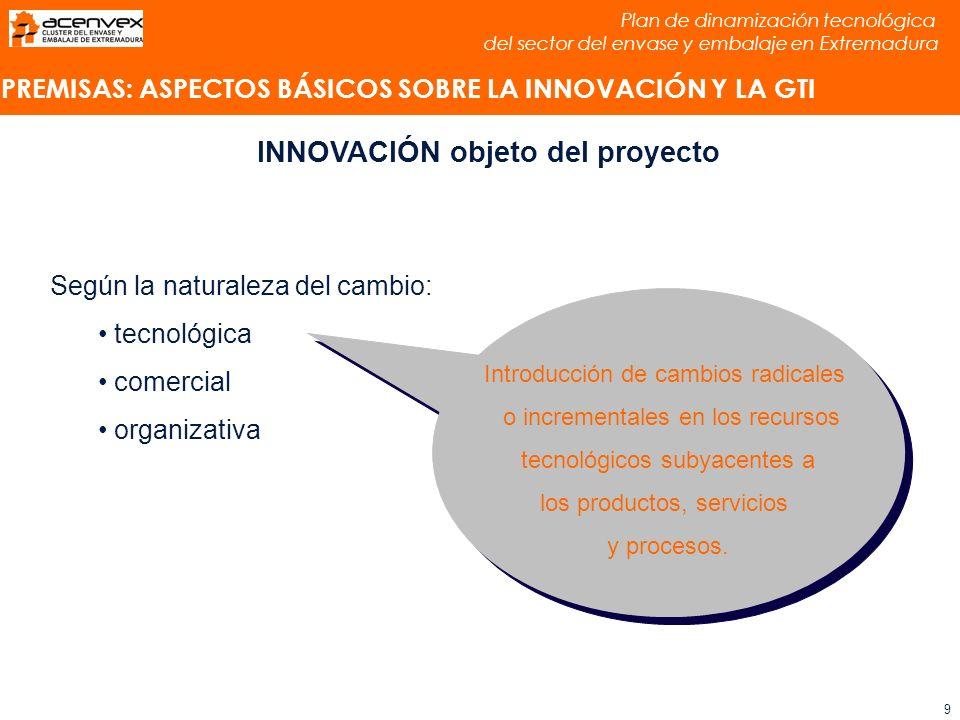 Plan de dinamización tecnológica del sector del envase y embalaje en Extremadura 10 ¿Qué entendemos por TECNOLOGÍA.