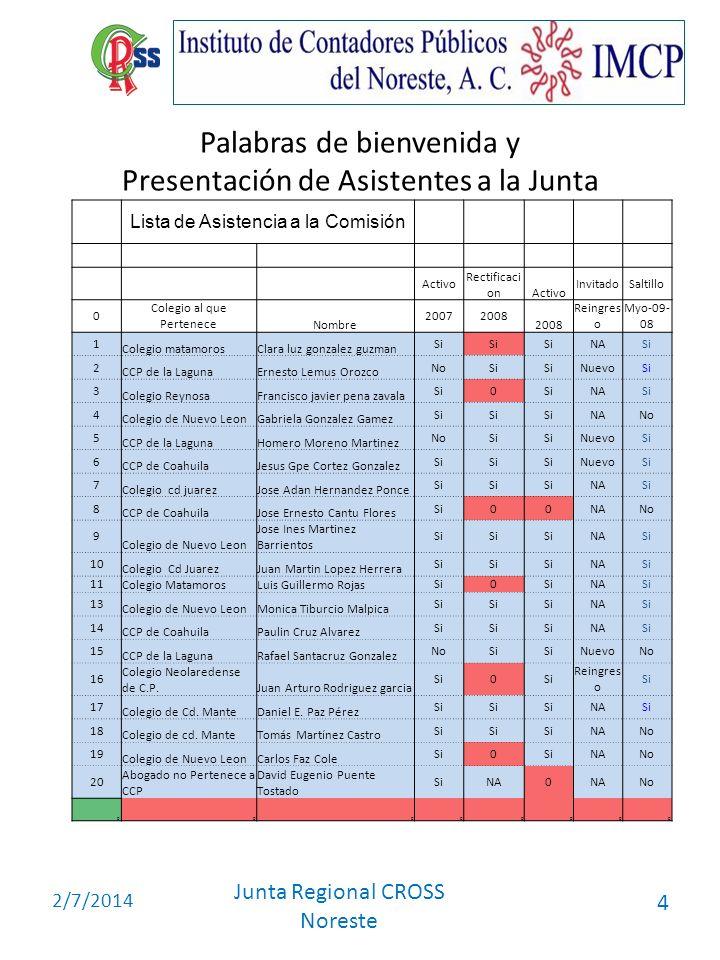 2/7/2014 Junta Regional CROSS Noreste 4 Palabras de bienvenida y Presentación de Asistentes a la Junta Lista de Asistencia a la Comisión Activo Rectif