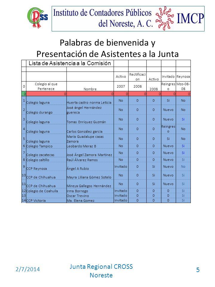 2/7/2014 Junta Regional CROSS Noreste 5 Palabras de bienvenida y Presentación de Asistentes a la Junta Lista de Asistencia a la Comisión Activo Rectif