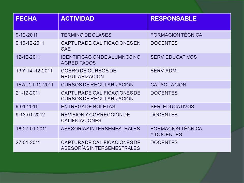 CRONOGRAMA DE ACTIVIDADES FECHAACTIVIDADRESPONSABLE 9-12-2011TERMINO DE CLASESFORMACIÓN TÉCNICA 9,10-12-2011CAPTURA DE CALIFICACIONES EN SAE DOCENTES