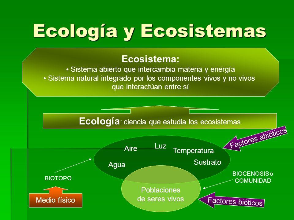 Ecología y Ecosistemas Ecosistema: Sistema abierto que intercambia materia y energía Sistema natural integrado por los componentes vivos y no vivos qu