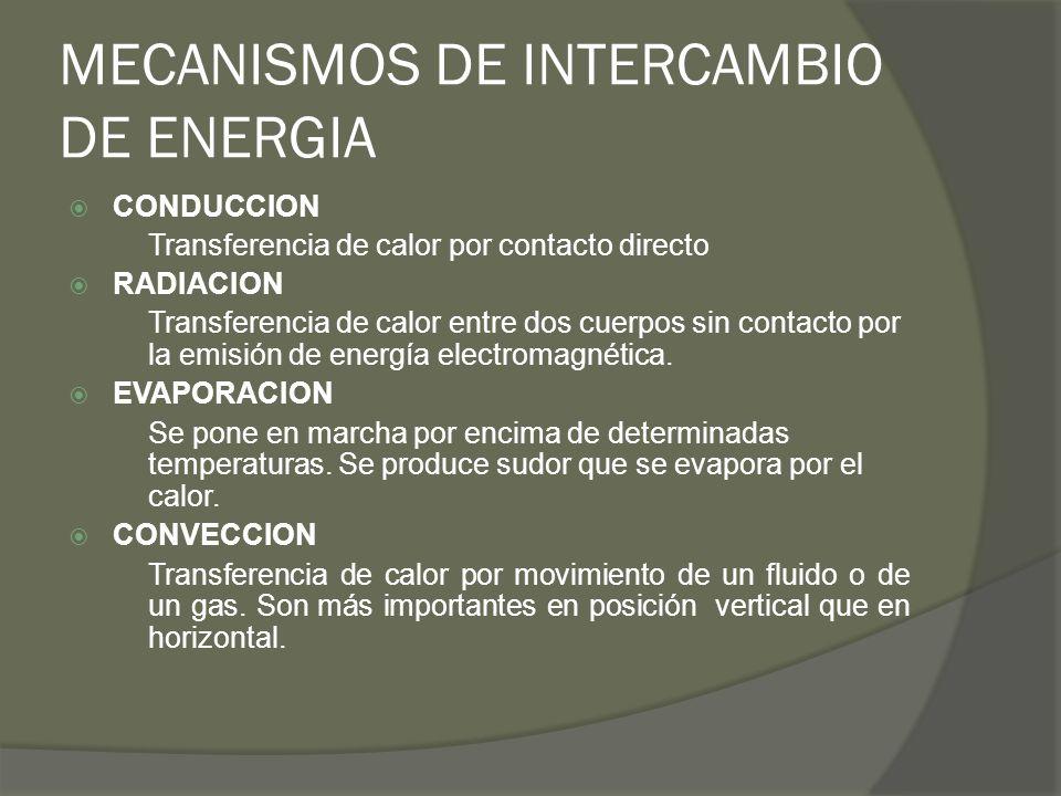 MECANISMOS DE INTERCAMBIO DE ENERGIA CONDUCCION Transferencia de calor por contacto directo RADIACION Transferencia de calor entre dos cuerpos sin con