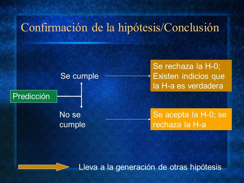 Confirmación de la hipótesis/Conclusión Se cumple No se cumple Predicción Se rechaza la H-0; Existen indicios que la H-a es verdadera Se acepta la H-0