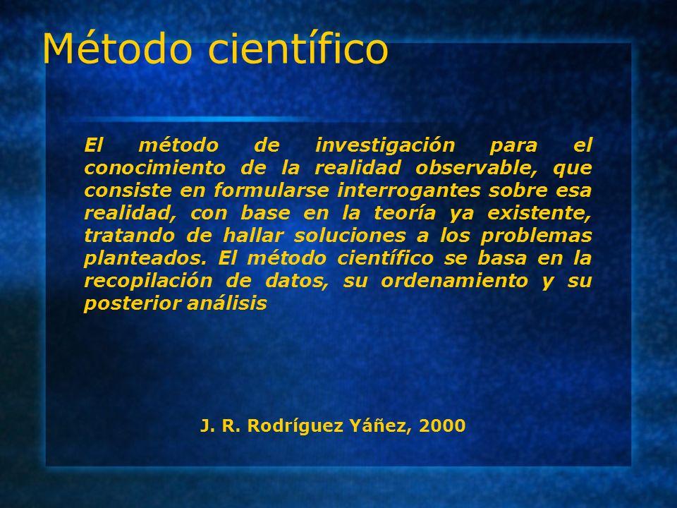 El método de investigación para el conocimiento de la realidad observable, que consiste en formularse interrogantes sobre esa realidad, con base en la