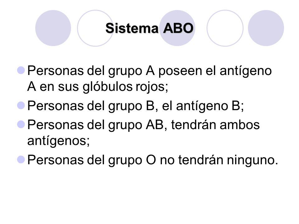 Sistema ABO Personas del grupo A poseen el antígeno A en sus glóbulos rojos; Personas del grupo B, el antígeno B; Personas del grupo AB, tendrán ambos