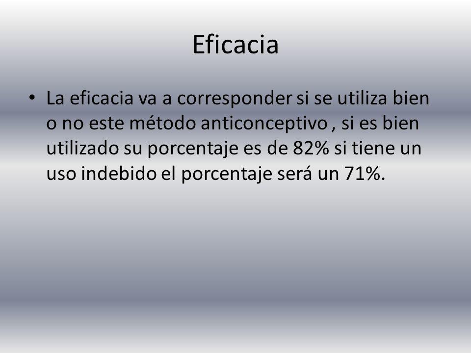 Eficacia La eficacia va a corresponder si se utiliza bien o no este método anticonceptivo, si es bien utilizado su porcentaje es de 82% si tiene un us