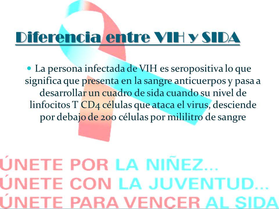 Diferencia entre VIH y SIDA La persona infectada de VIH es seropositiva lo que significa que presenta en la sangre anticuerpos y pasa a desarrollar un