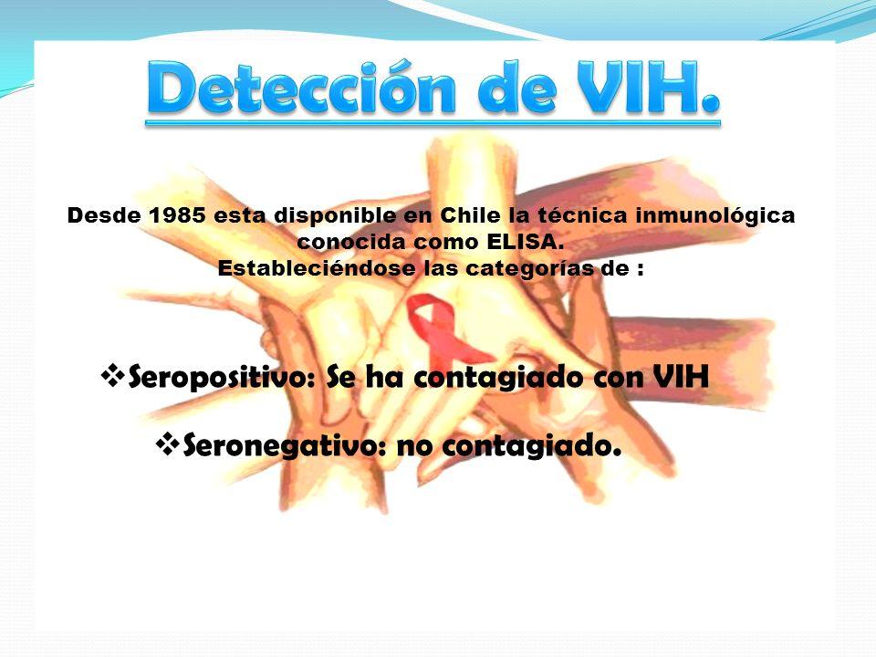 Desde 1985 esta disponible en Chile la técnica inmunológica conocida como ELISA. Estableciéndose las categorías de : Seropositivo: Se ha contagiado co