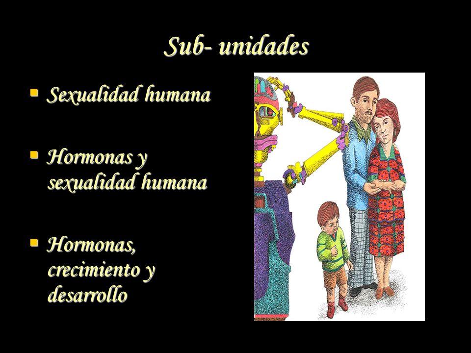 Sub- unidades Sexualidad humana Sexualidad humana Hormonas y sexualidad humana Hormonas y sexualidad humana Hormonas, crecimiento y desarrollo Hormona
