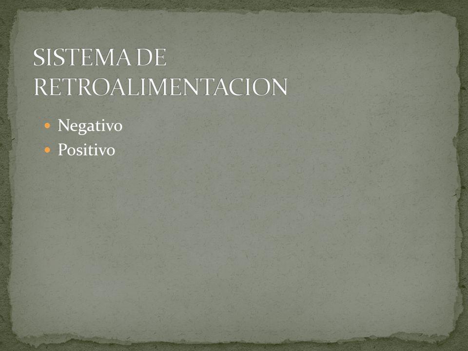 Negativo Positivo