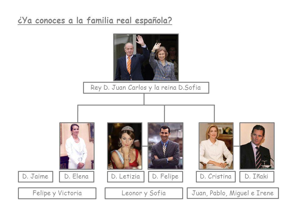 ¿Ya conoces a la familia real española? Rey D. Juan Carlos y la reina D.Sofia D. FelipeD. CristinaD. ElenaD. LetiziaD. IñakiD. Jaime Felipe y Victoria