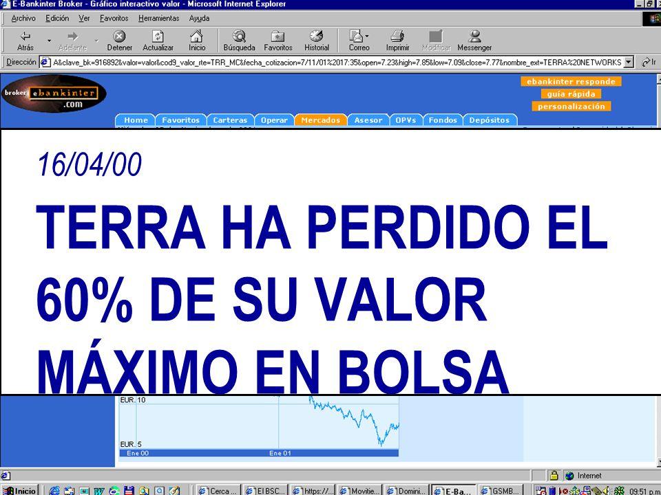16/04/00 TERRA HA PERDIDO EL 60% DE SU VALOR MÁXIMO EN BOLSA