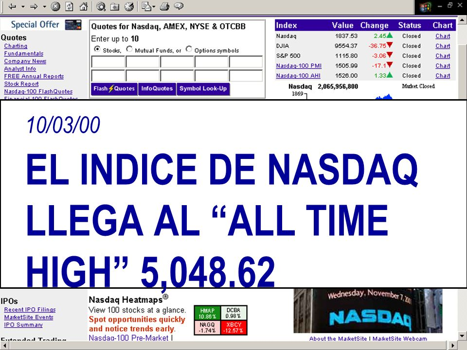 10/03/00 EL INDICE DE NASDAQ LLEGA AL ALL TIME HIGH 5,048.62