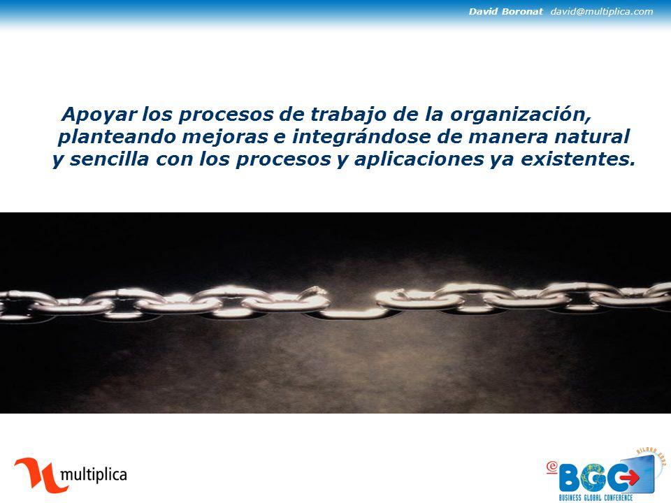 David Boronat david@multiplica.com Apoyar los procesos de trabajo de la organización, planteando mejoras e integrándose de manera natural y sencilla con los procesos y aplicaciones ya existentes.