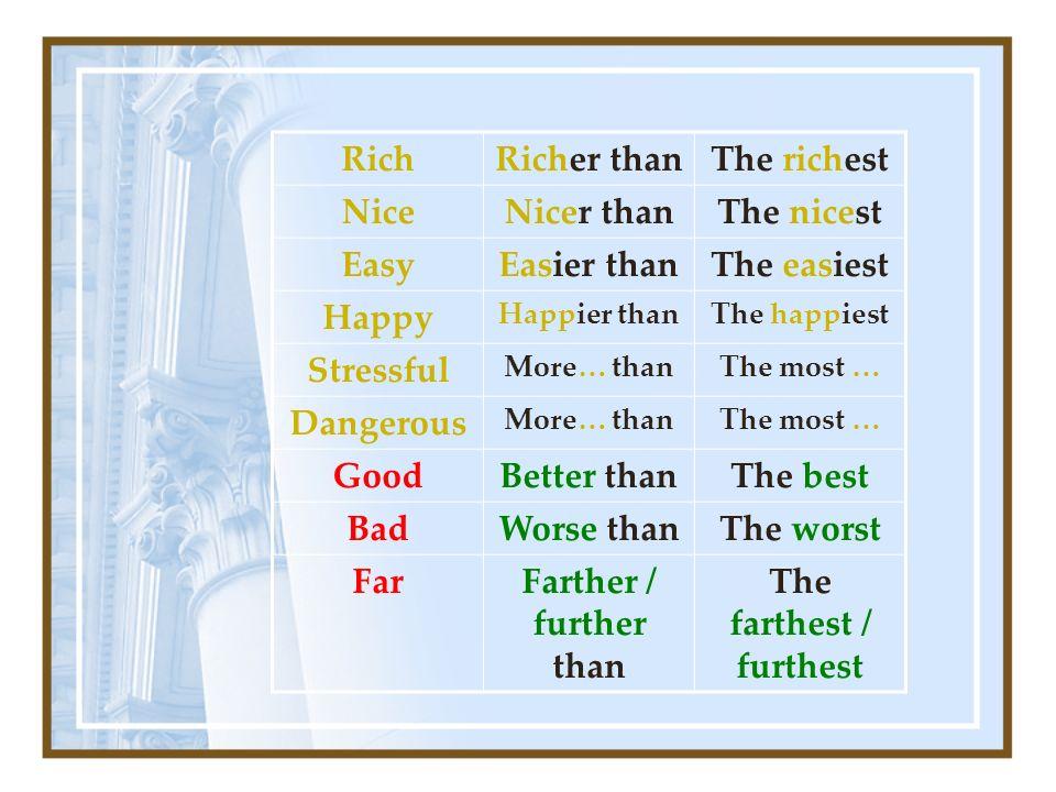 Utilizamos los adjetivos en grado superlativo para comparar una cosa o persona con la totalidad del grupo al que pertenece.