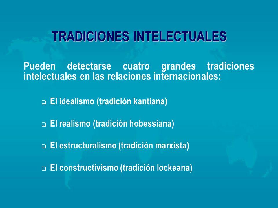 TRADICIONES INTELECTUALES Pueden detectarse cuatro grandes tradiciones intelectuales en las relaciones internacionales: El idealismo (tradición kantia