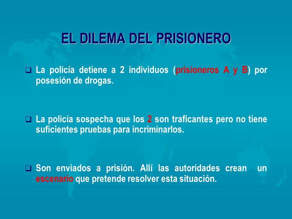 EL DILEMA DEL PRISIONERO La policía detiene a 2 individuos (prisioneros A y B) por posesión de drogas. La policía sospecha que los 2 son traficantes p