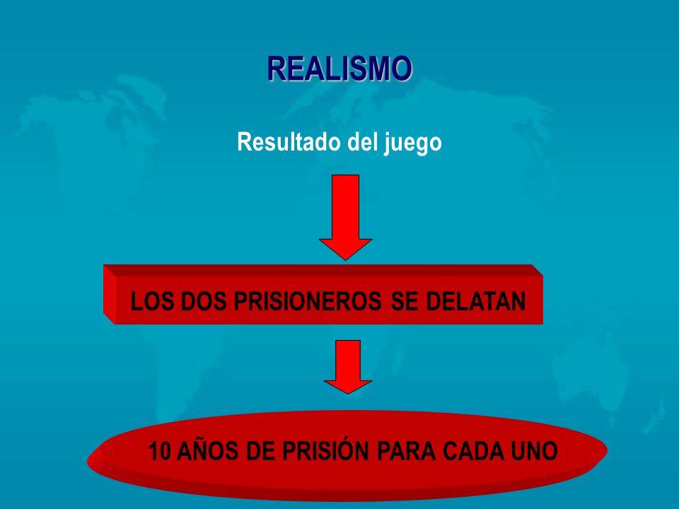 REALISMO Resultado del juego LOS DOS PRISIONEROS SE DELATAN 10 AÑOS DE PRISIÓN PARA CADA UNO
