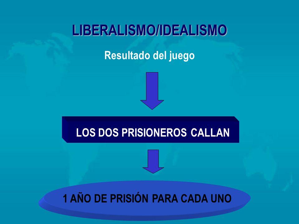 Resultado del juego LIBERALISMO/IDEALISMO LOS DOS PRISIONEROS CALLAN 1 AÑO DE PRISIÓN PARA CADA UNO