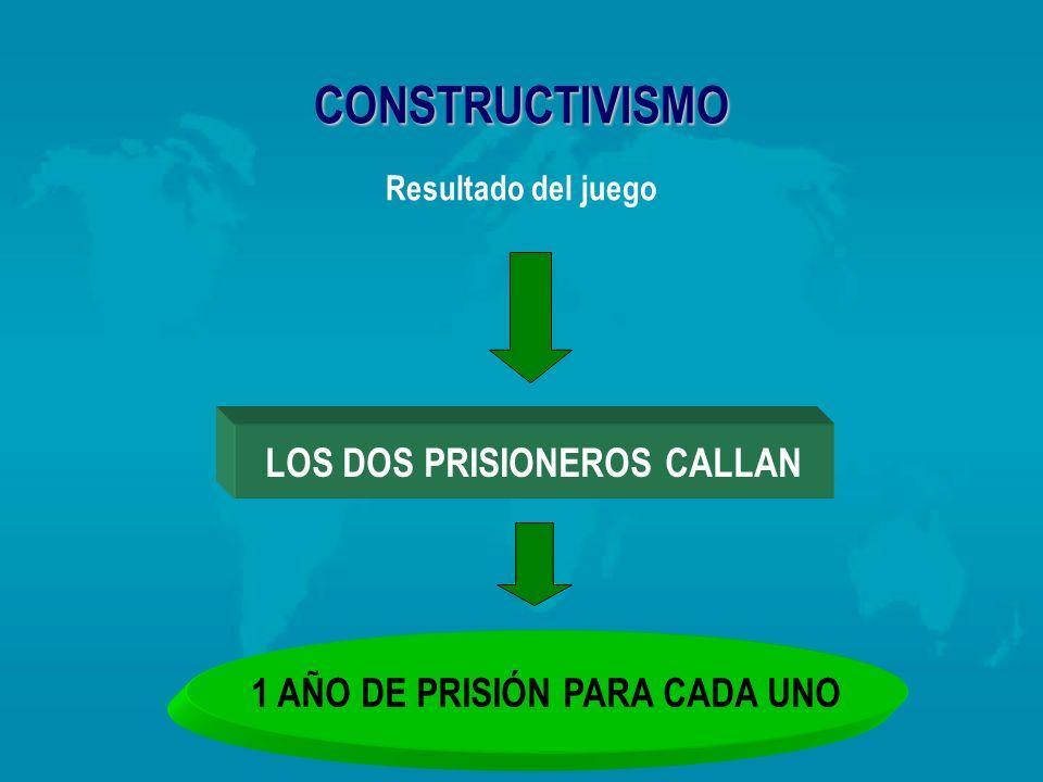 Resultado del juego CONSTRUCTIVISMO LOS DOS PRISIONEROS CALLAN 1 AÑO DE PRISIÓN PARA CADA UNO