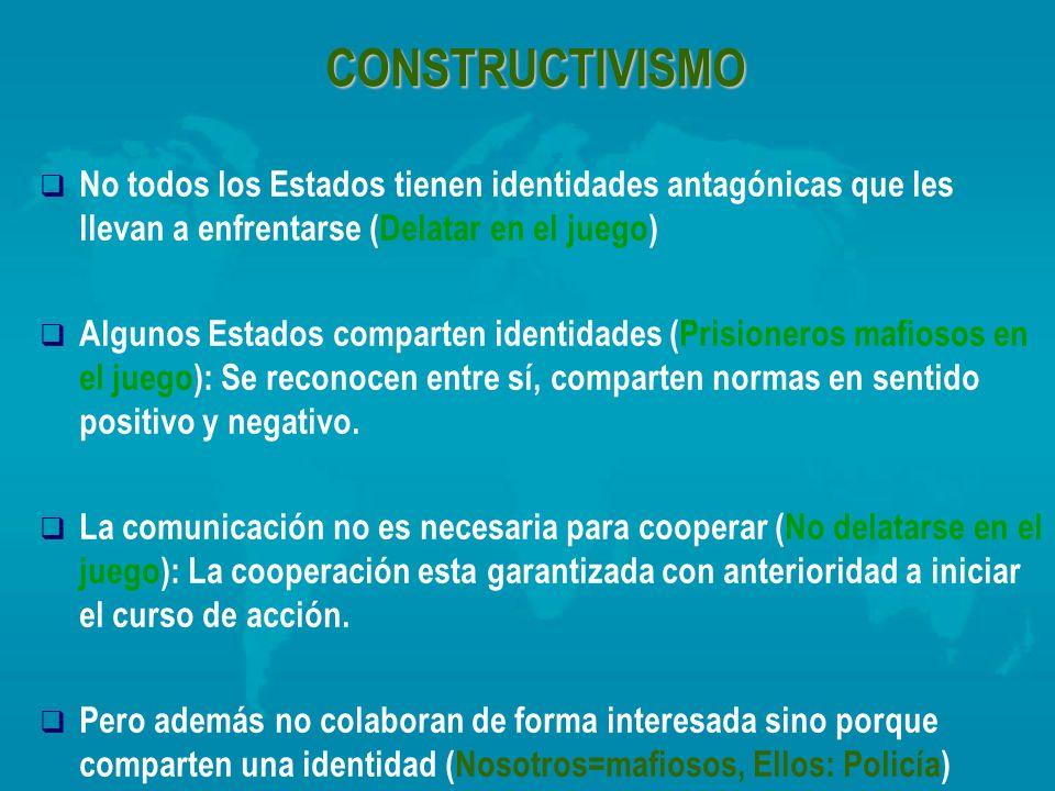 CONSTRUCTIVISMO No todos los Estados tienen identidades antagónicas que les llevan a enfrentarse (Delatar en el juego) Algunos Estados comparten ident
