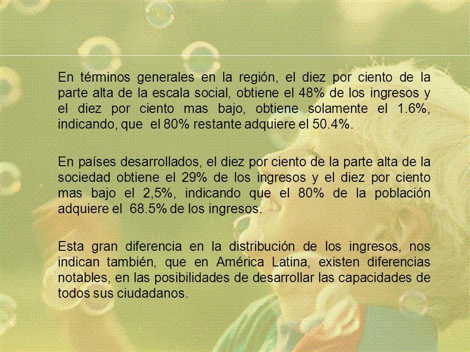 En términos generales en la región, el diez por ciento de la parte alta de la escala social, obtiene el 48% de los ingresos y el diez por ciento mas bajo, obtiene solamente el 1.6%, indicando, que el 80% restante adquiere el 50.4%.