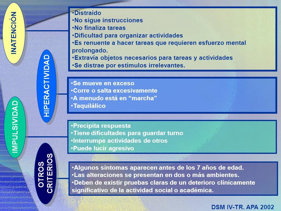 Dosificación METILFENIDATO: dura de 3-4 hrs., niños 7 años, inicie con 5mg.