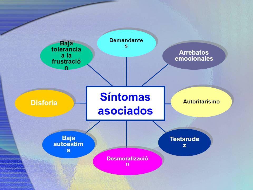 Síntomas asociados Baja tolerancia a la frustració n Arrebatos emocionales Autoritarismo Testarude z Demandante s Desmoralizació n Disforia Baja autoestim a