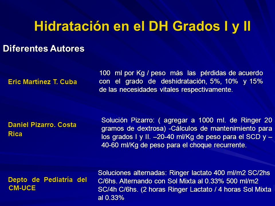 Hidratación en el DH Grados I y II Diferentes Autores Eric Martínez T. Cuba Daniel Pizarro. Costa Rica Depto de Pediatría del CM-UCE Soluciones altern