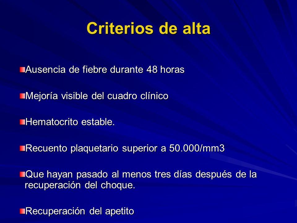 Criterios de alta Ausencia de fiebre durante 48 horas Mejoría visible del cuadro clínico Hematocrito estable. Recuento plaquetario superior a 50.000/m