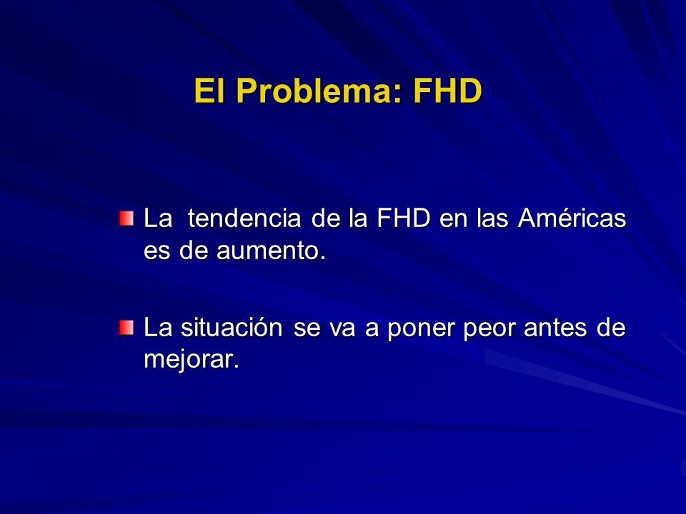 El Problema: FHD La tendencia de la FHD en las Américas es de aumento. La situación se va a poner peor antes de mejorar.