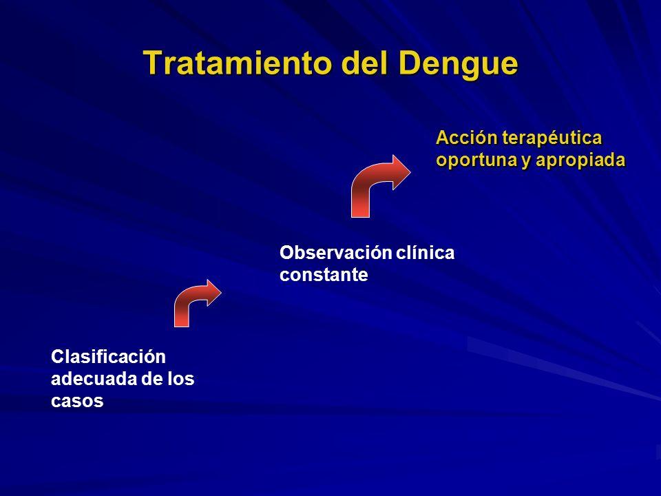 Tratamiento del Dengue Acción terapéutica oportuna y apropiada Observación clínica constante Clasificación adecuada de los casos