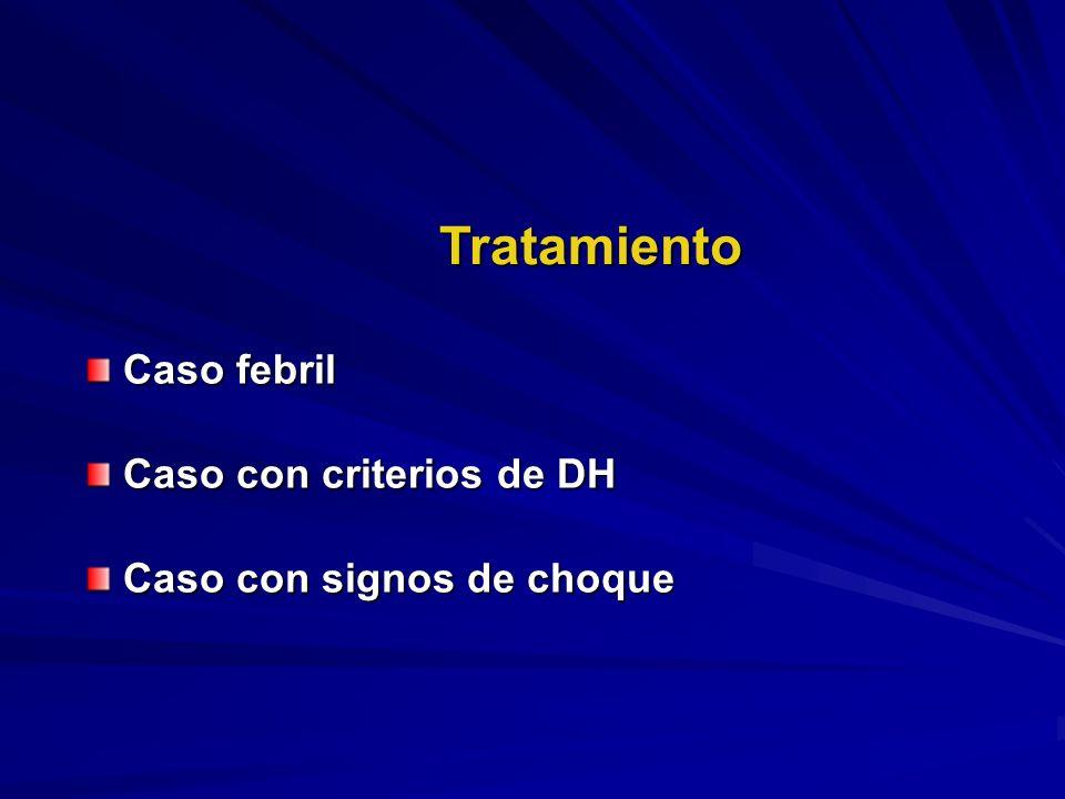 Caso febril Caso febril Caso con criterios de DH Caso con criterios de DH Caso con signos de choque Caso con signos de choque Tratamiento