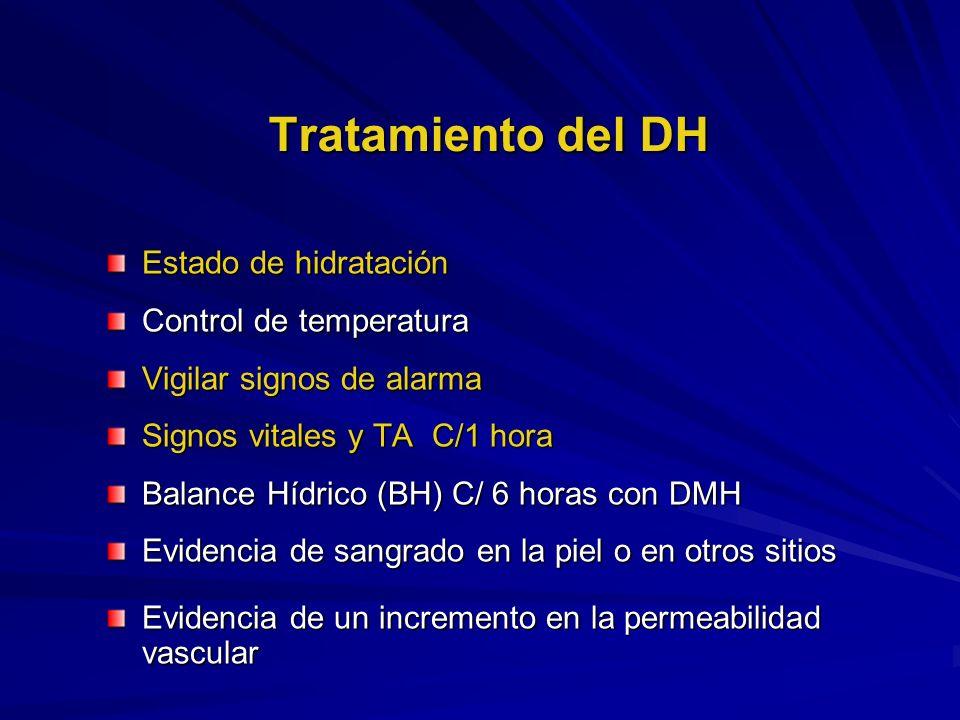 Tratamiento del DH Estado de hidratación Control de temperatura Vigilar signos de alarma Signos vitales y TA C/1 hora Balance Hídrico (BH) C/ 6 horas