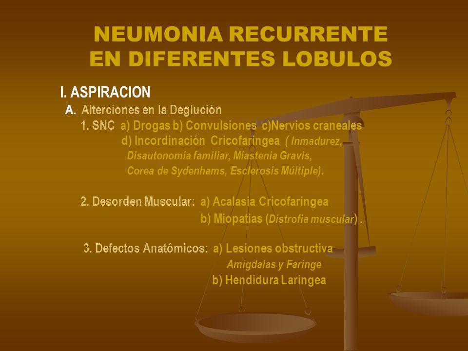 NEUMONIA RECURRENTE EN UN SOLO LOBULO I. Obstrucción Intraluminal a) Cuerpo extraño b) Adenoma Bronquial c) Lipoma Bronquial d) Bronquiolitiasis III.