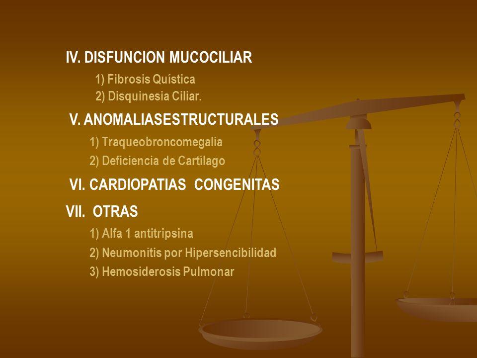 B. Obstrucción Esofágica/Dismotilidad 1) Obstrucción Extrínseca: a) Anillo Vascular b) Quiste Mediastino c) Duplicación Intestina 2) Obstrucción Intrí