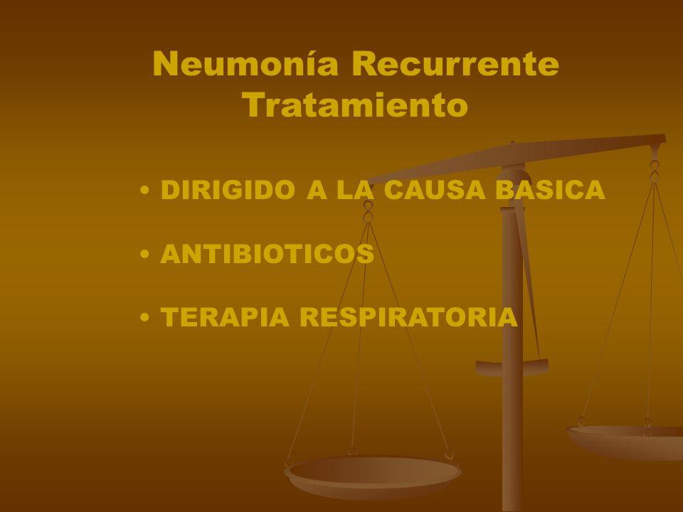EVALUACION NEUMONIA RECURRENTE EN DIFERENTES LOBULOS ESTUDIO BARITADO. Mecánica de la deglución Esófago grama ESOFAGOSCOPIA. ELECTROLITOS EN SUDOR. IN
