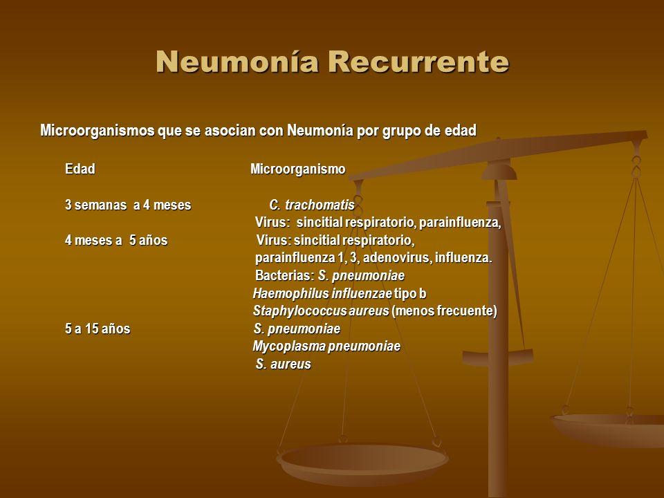 Neumonía Recurrente Tratamiento BASES DE LA TERAPEUTICA ANTIBIOTICA: El tratamiento de la Neumonía se basa mucho más en datos de la experiencia que en