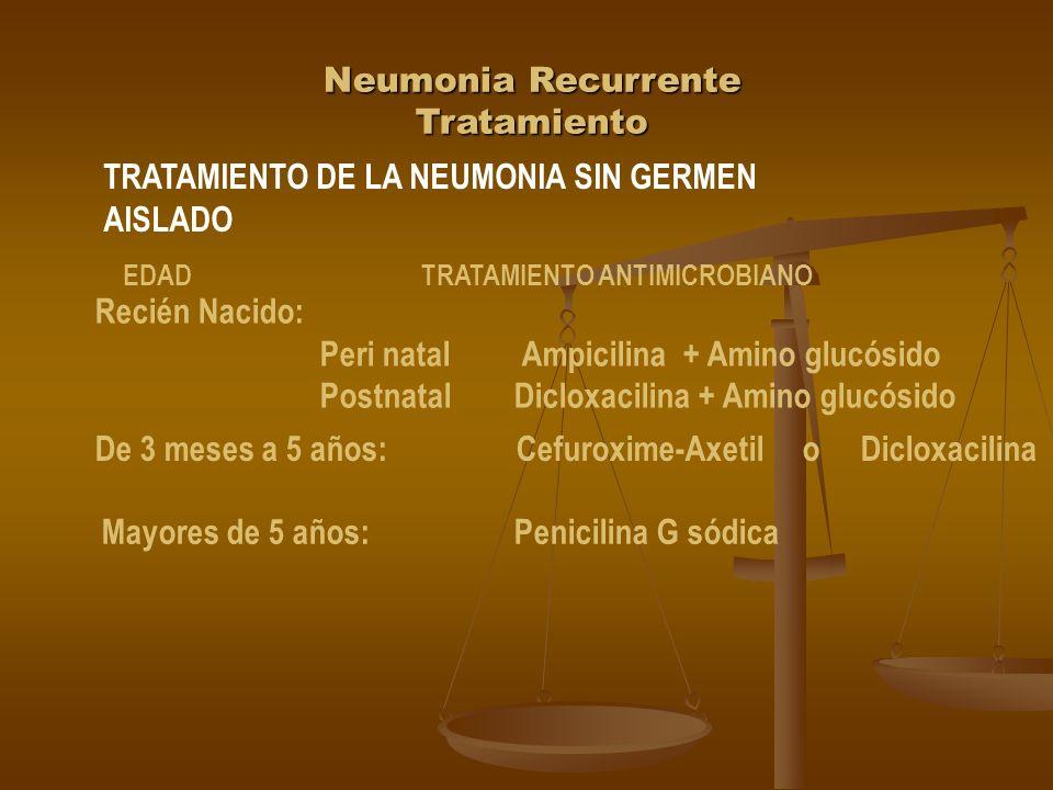 Neumonía Recurrente Diferencias entre Neumonía bacteriana y viral. Bacteriana Viral Inicio Súbito Gradual Facies Tóxica Normal Tos Productiva Paroxíst