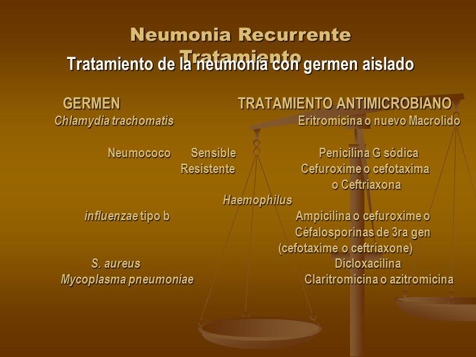 Neumonia Recurrente Tratamiento TRATAMIENTO DE LA NEUMONIA SIN GERMEN AISLADO EDAD TRATAMIENTO ANTIMICROBIANO Recién Nacido: Peri natal Ampicilina + A