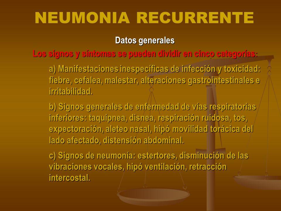 En una serie de 81 pacientes con neumonía recurrente, 40% tenían asma, 10% aspiración y 5% inmunodeficiencias. De manera similar, en una serie de 71 n