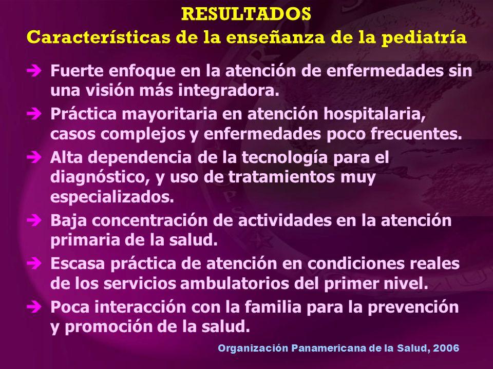Organización Panamericana de la Salud, 2006 RESULTADOS Características de la enseñanza de la pediatría Fuerte enfoque en la atención de enfermedades sin una visión más integradora.