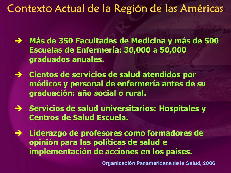 Organización Panamericana de la Salud, 2006 Más de 350 Facultades de Medicina y más de 500 Escuelas de Enfermería: 30,000 a 50,000 graduados anuales.