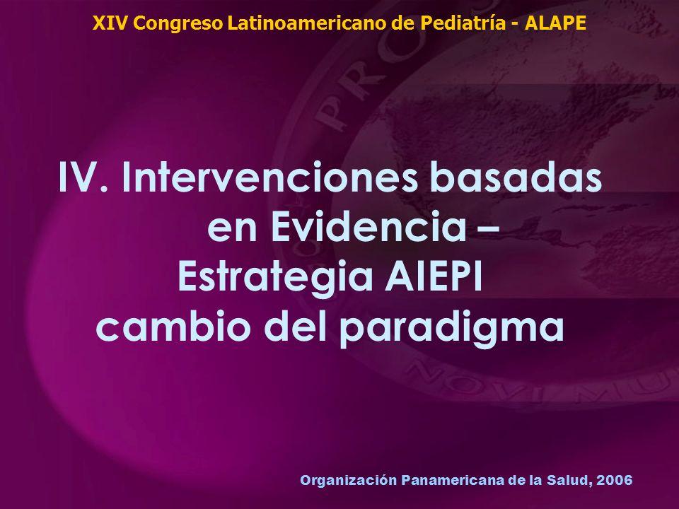 Organización Panamericana de la Salud, 2006 IV. Intervenciones basadas en Evidencia – Estrategia AIEPI cambio del paradigma XIV Congreso Latinoamerica