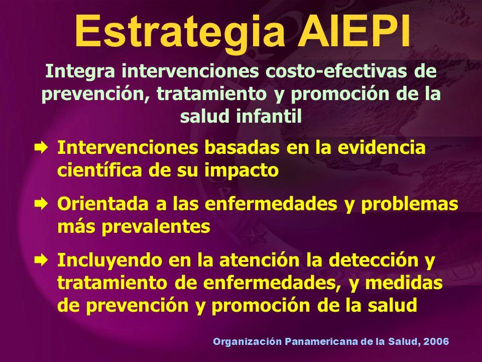 Organización Panamericana de la Salud, 2006 Estrategia AIEPI Intervenciones basadas en la evidencia científica de su impacto Orientada a las enfermeda