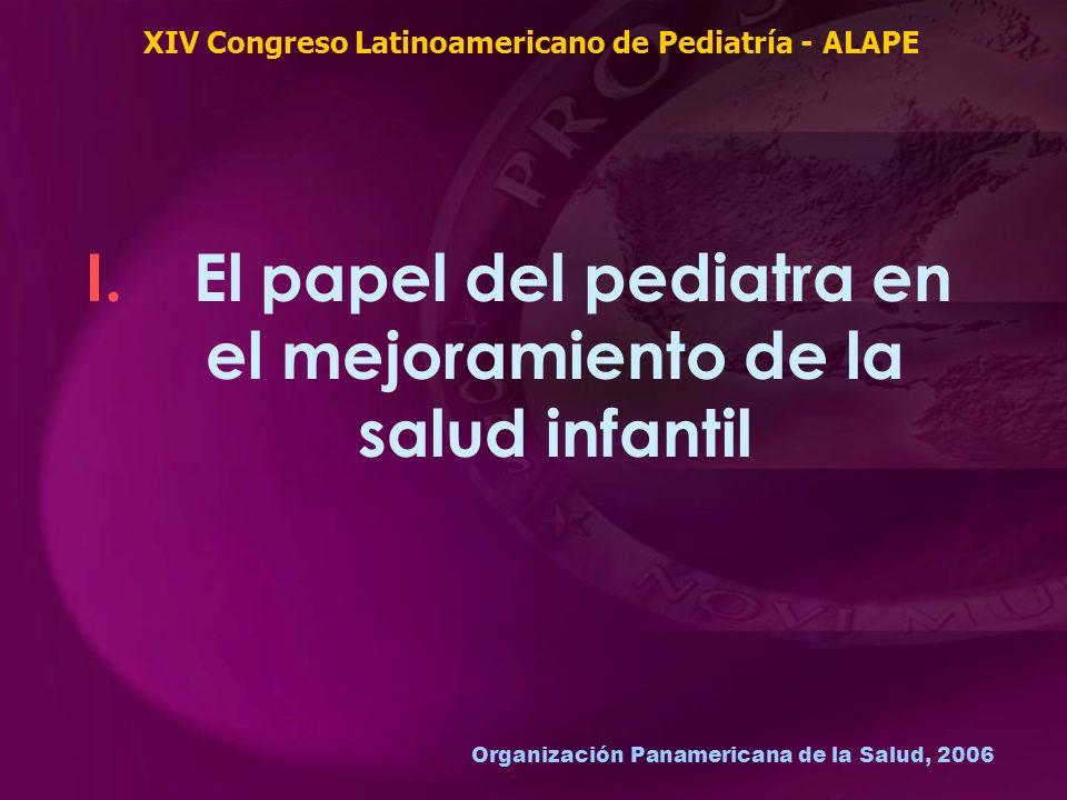 Organización Panamericana de la Salud, 2006 I. El papel del pediatra en el mejoramiento de la salud infantil XIV Congreso Latinoamericano de Pediatría